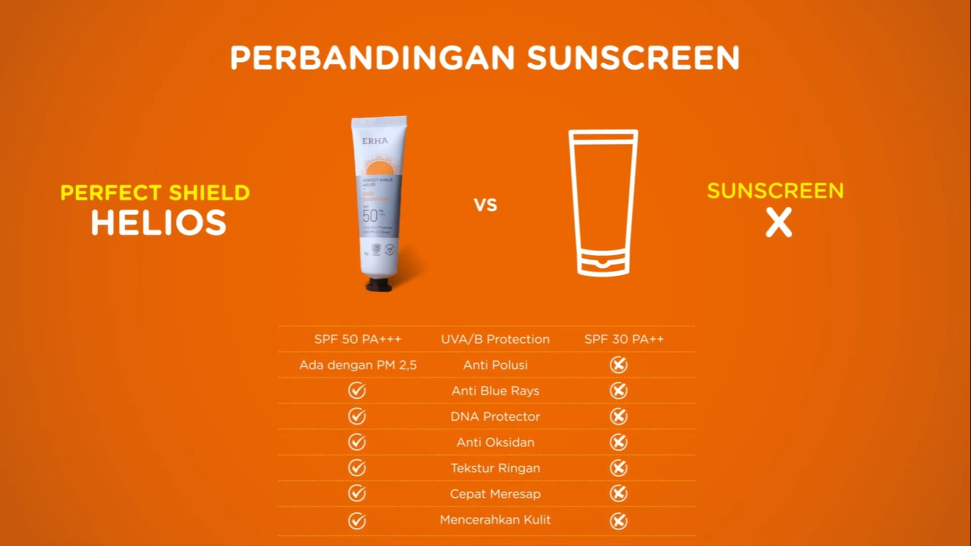Erha Perfect Shield Helios Daily Sunscreen