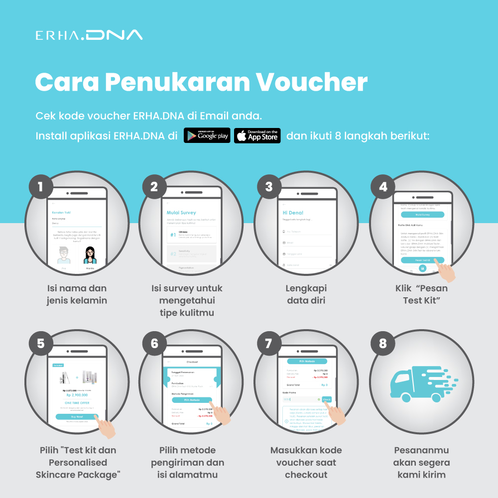 Review ERHA DNA
